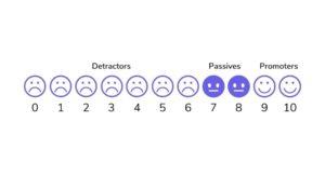 encuesta-satisfaccion-empleado-resultados
